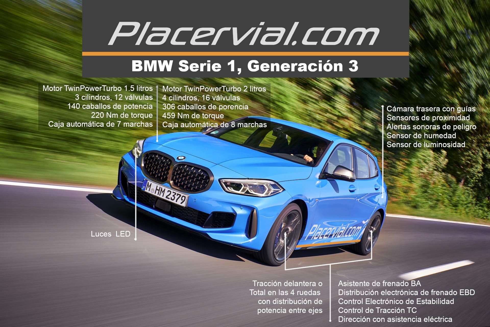Bmw Serie 1 Generacion 3 F40 Disponible En Colombia